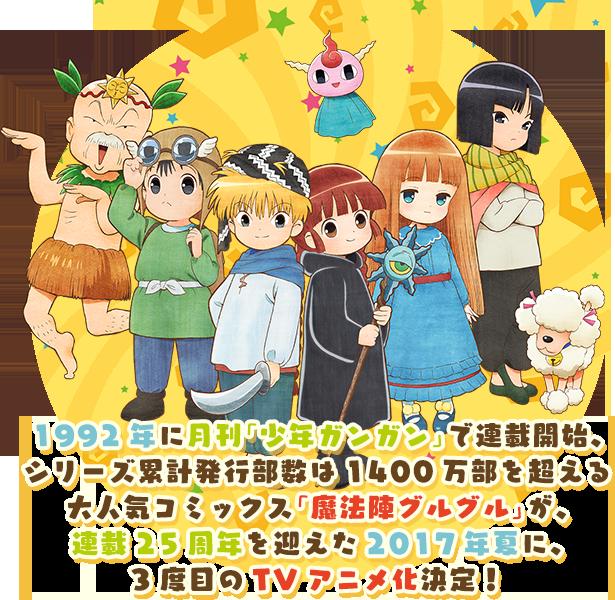 http://guruguru-anime.jp/story/?ep=0